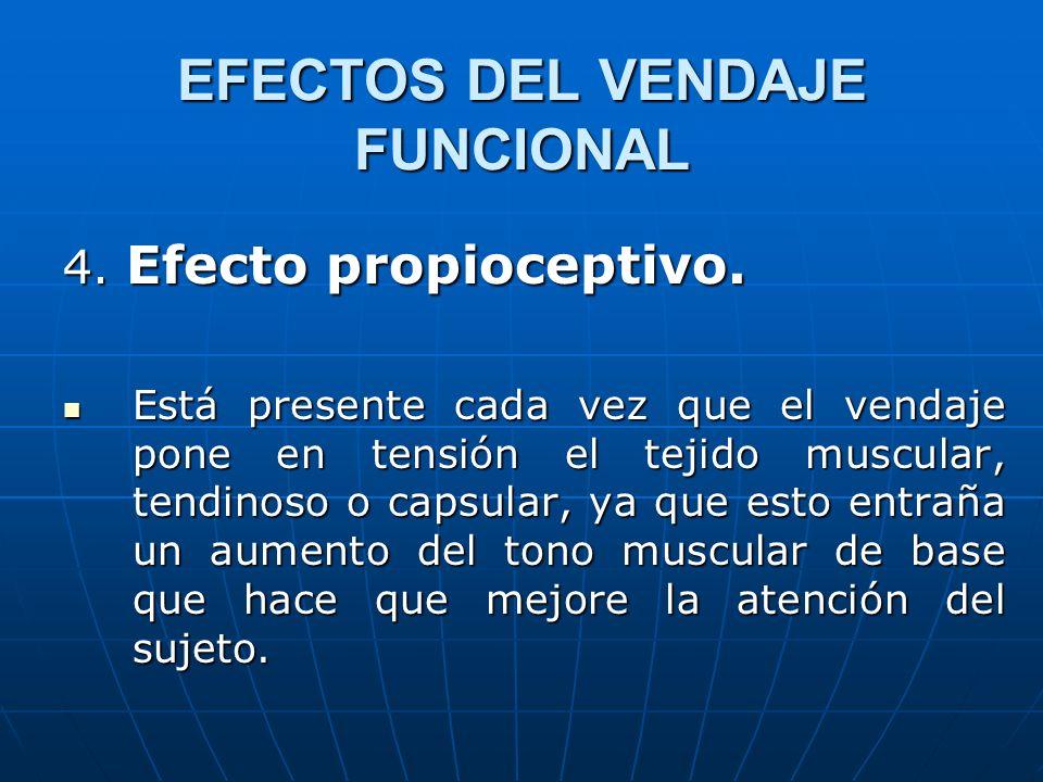 EFECTOS DEL VENDAJE FUNCIONAL 4. Efecto propioceptivo. Está presente cada vez que el vendaje pone en tensión el tejido muscular, tendinoso o capsular,