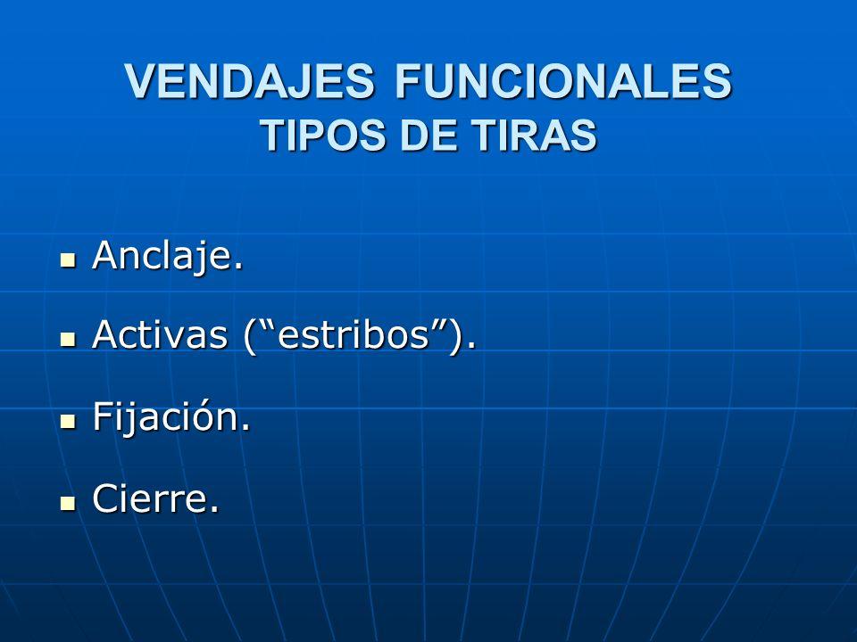 VENDAJES FUNCIONALES TIPOS DE TIRAS Anclaje. Anclaje. Activas (estribos). Activas (estribos). Fijación. Fijación. Cierre. Cierre.