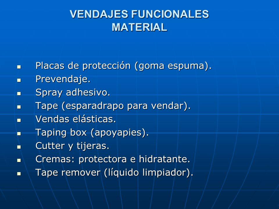 VENDAJES FUNCIONALES MATERIAL Placas de protección (goma espuma). Placas de protección (goma espuma). Prevendaje. Prevendaje. Spray adhesivo. Spray ad