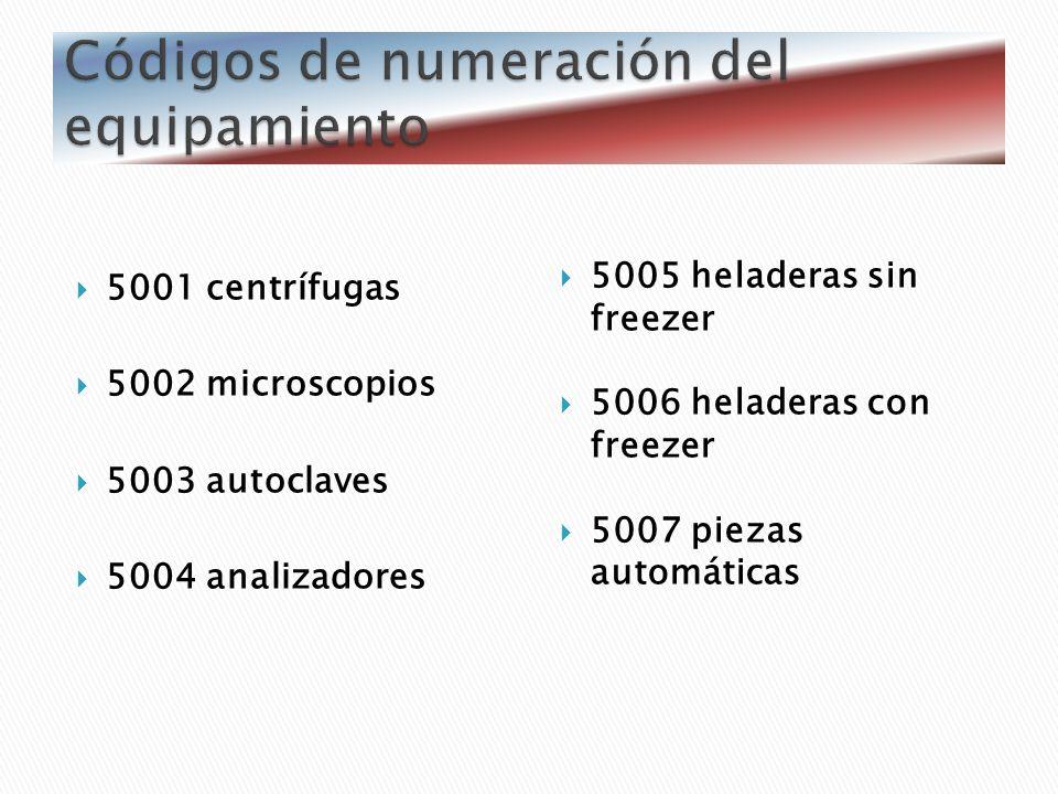 5001 centrífugas 5002 microscopios 5003 autoclaves 5004 analizadores 5005 heladeras sin freezer 5006 heladeras con freezer 5007 piezas automáticas