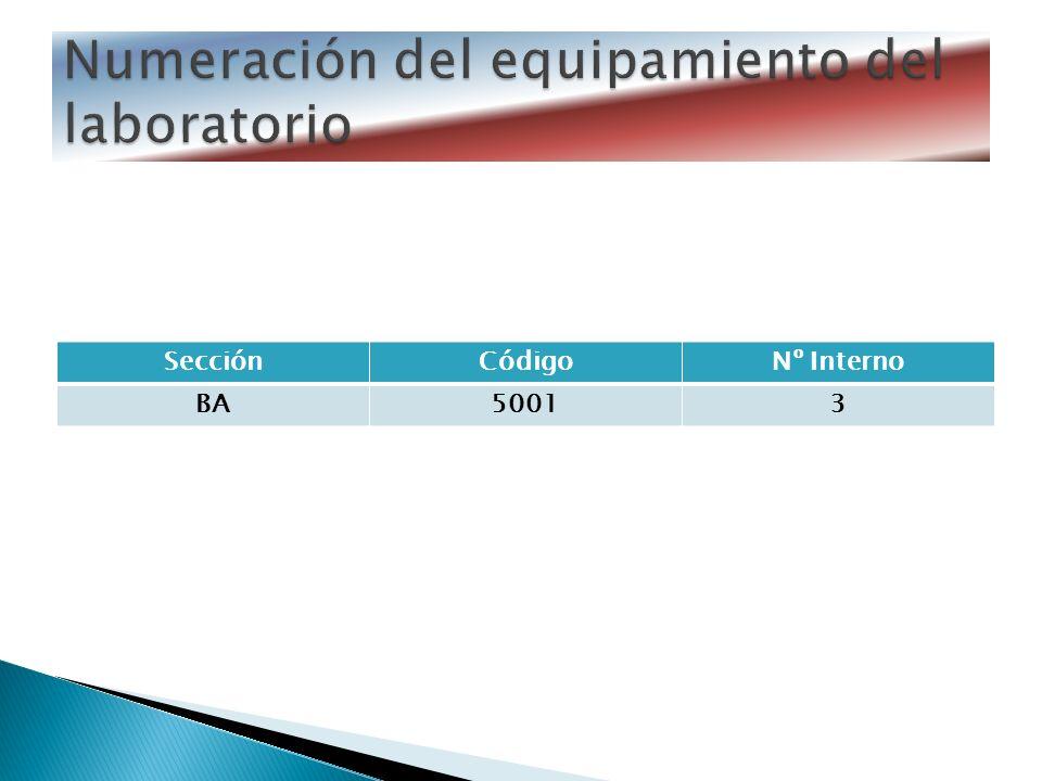 SecciónCódigoNº Interno BA50013