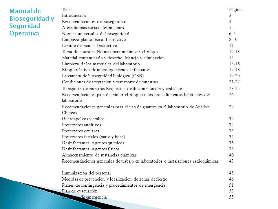 TemaPágina Introducción3 Recomendaciones de bioseguridad4 Areas limpias/sucias definiciones5 Normas universales de bioseguridad6-7 Limpieza planta física.