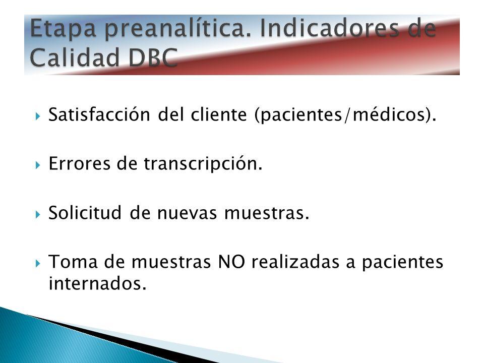 Satisfacción del cliente (pacientes/médicos). Errores de transcripción. Solicitud de nuevas muestras. Toma de muestras NO realizadas a pacientes inter