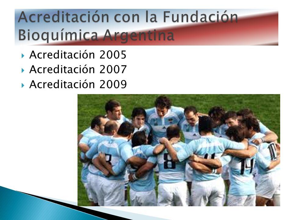 Acreditación 2005 Acreditación 2007 Acreditación 2009