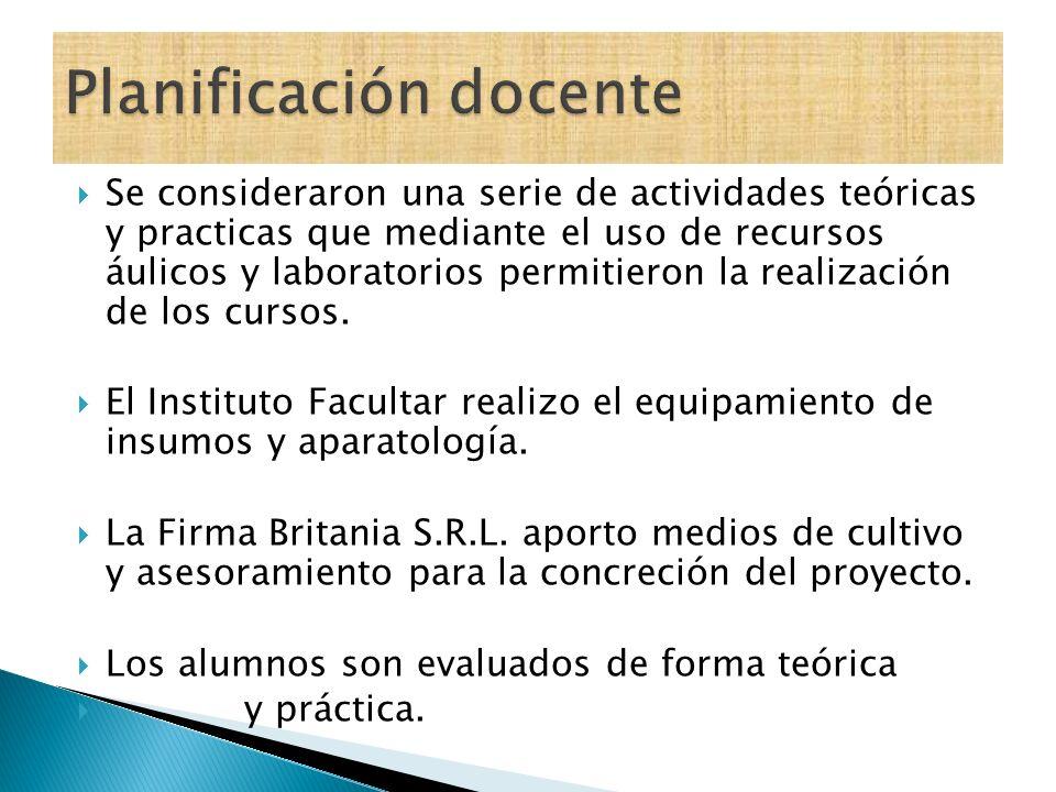 Se consideraron una serie de actividades teóricas y practicas que mediante el uso de recursos áulicos y laboratorios permitieron la realización de los
