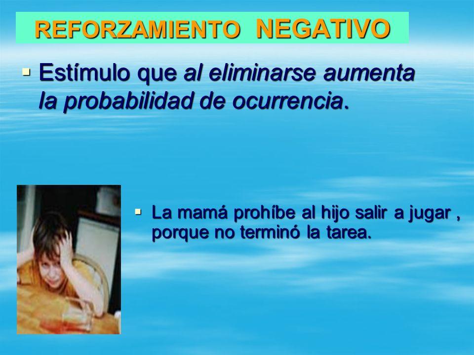 REFORZAMIENTO NEGATIVO Estímulo que al eliminarse aumenta la probabilidad de ocurrencia.