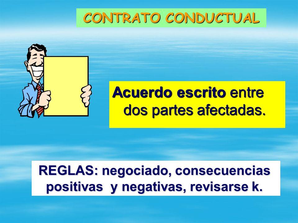 CONTRATO CONDUCTUAL Acuerdo escrito entre dos partes afectadas. REGLAS: negociado, consecuencias positivas y negativas, revisarse k. REGLAS: negociado