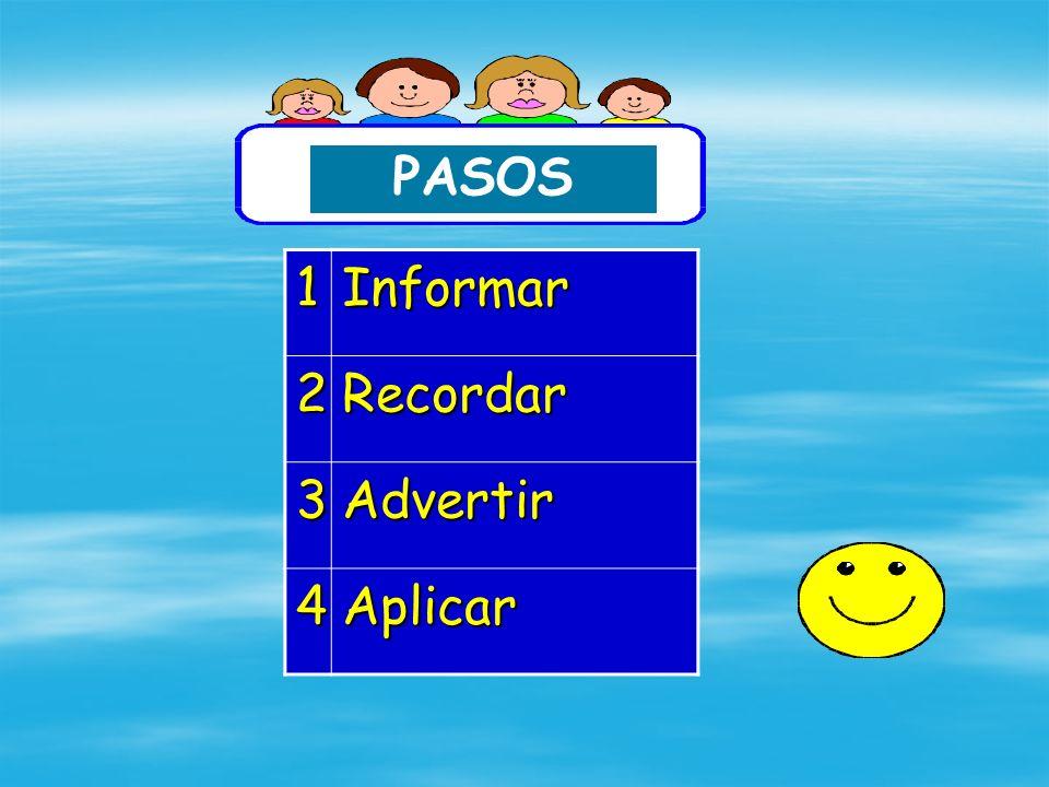 PASOS1Informar2Recordar 3Advertir 4Aplicar
