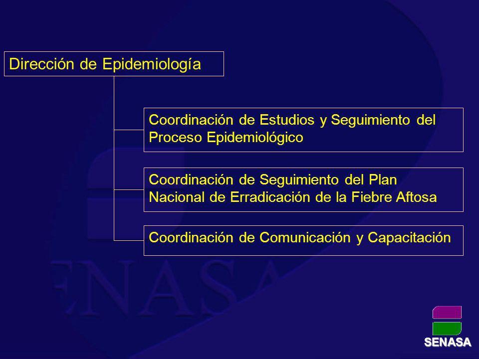 Coordinación de Estudios y Seguimiento del Proceso Epidemiológico Coordinación de Seguimiento del Plan Nacional de Erradicación de la Fiebre Aftosa Co