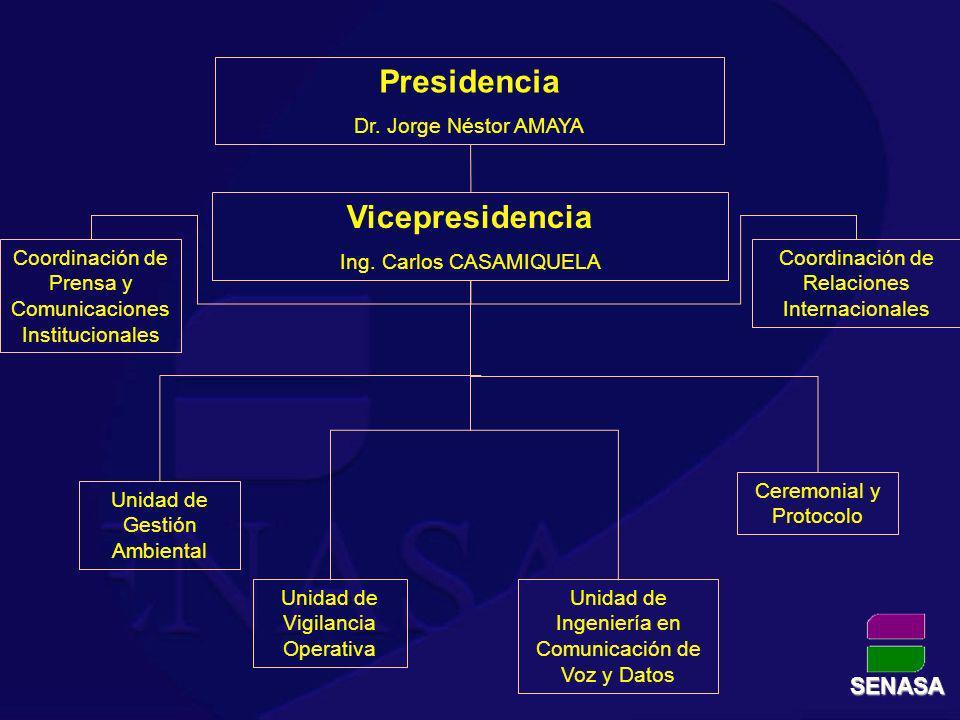 Vicepresidencia Ing. Carlos CASAMIQUELA Ceremonial y Protocolo Coordinación de Prensa y Comunicaciones Institucionales Unidad de Vigilancia Operativa