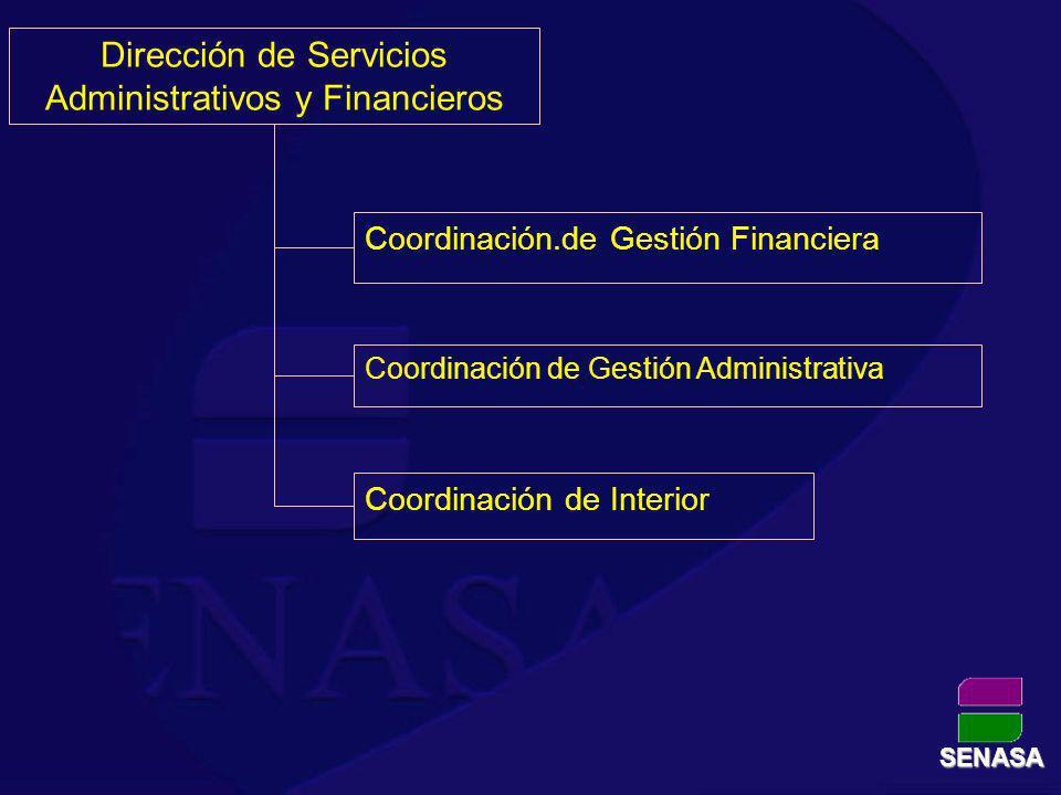 Coordinación.de Gestión Financiera Coordinación de Gestión Administrativa Coordinación de Interior Dirección de Servicios Administrativos y Financiero