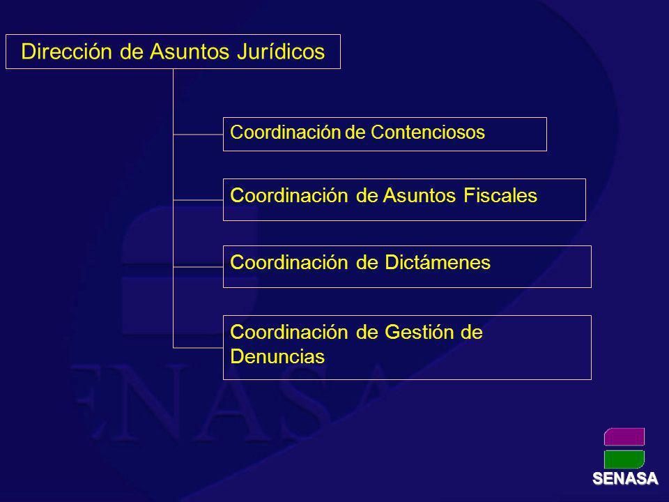Coordinación de Contenciosos Coordinación de Asuntos Fiscales Dirección de Asuntos Jurídicos Coordinación de Dictámenes Coordinación de Gestión de Den