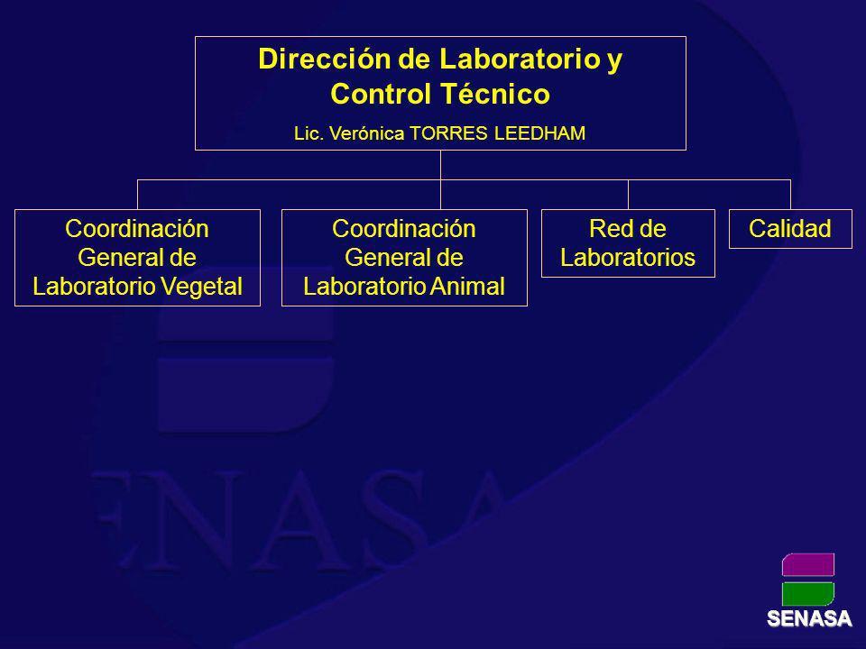 Dirección de Laboratorio y Control Técnico Lic. Verónica TORRES LEEDHAM Coordinación General de Laboratorio Vegetal Red de Laboratorios Coordinación G