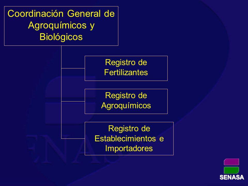 Coordinación General de Agroquímicos y Biológicos Registro de Fertilizantes Registro de Establecimientos e Importadores Registro de Agroquímicos SENAS