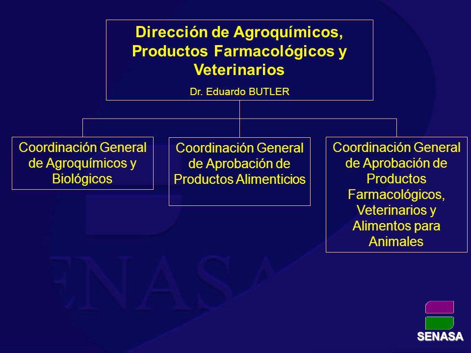 Dirección de Agroquímicos, Productos Farmacológicos y Veterinarios Dr. Eduardo BUTLER Coordinación General de Agroquímicos y Biológicos Coordinación G