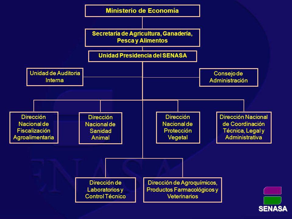 Dirección de Agroquímicos, Productos Farmacológicos y Veterinarios Dirección de Laboratorios y Control Técnico Ministerio de Economía Secretaría de Ag