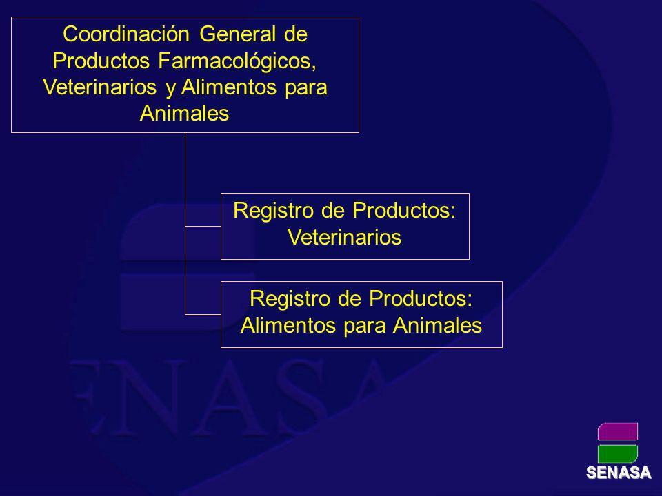 Coordinación General de Productos Farmacológicos, Veterinarios y Alimentos para Animales Registro de Productos: Veterinarios Registro de Productos: Al