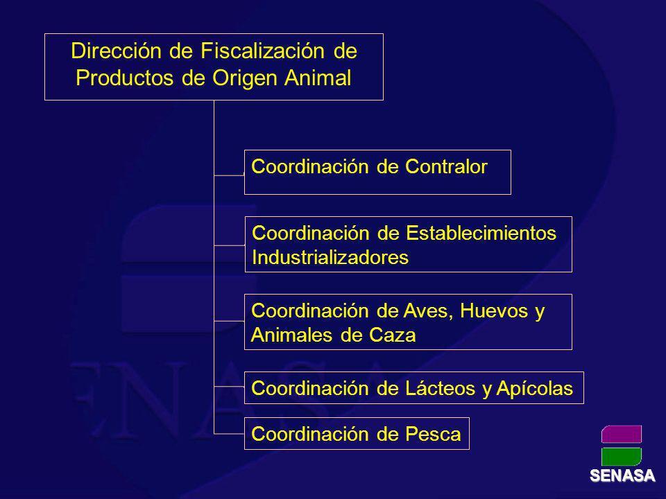 Dirección de Fiscalización de Productos de Origen Animal Coordinación de Contralor Coordinación de Establecimientos Industrializadores Coordinación de