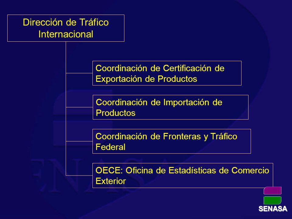 Dirección de Tráfico Internacional Coordinación de Certificación de Exportación de Productos Coordinación de Importación de Productos Coordinación de