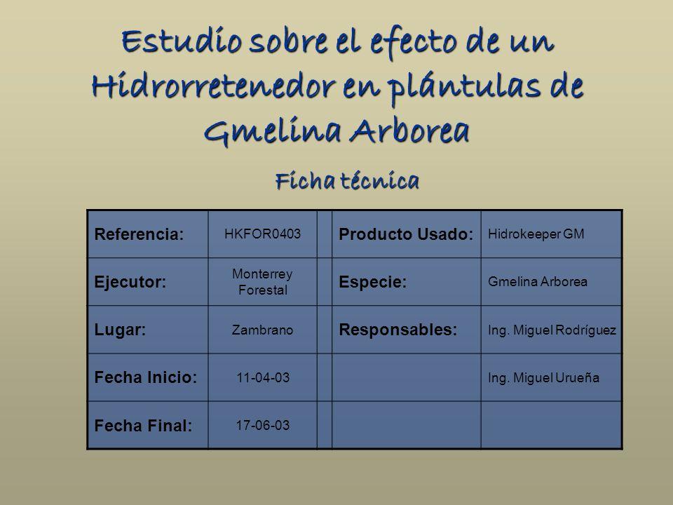 Estudio sobre el efecto de un Hidrorretenedor en plántulas de Gmelina Arborea Ficha técnica Referencia: HKFOR0403 Producto Usado: Hidrokeeper GM Ejecu