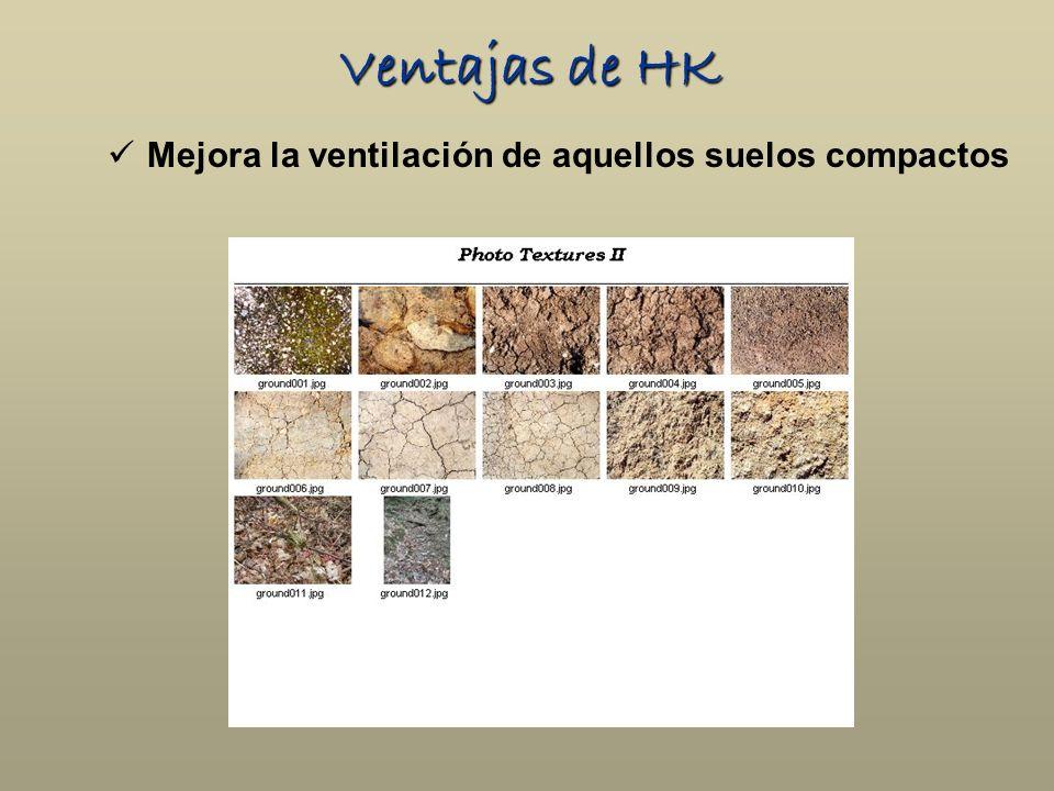 Ventajas de HK Protege el medio ambiente de sequía, erosión, desertificación y contaminación del agua.