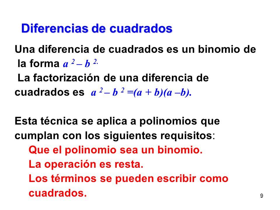 9 Una diferencia de cuadrados es un binomio de la forma a 2 – b 2.