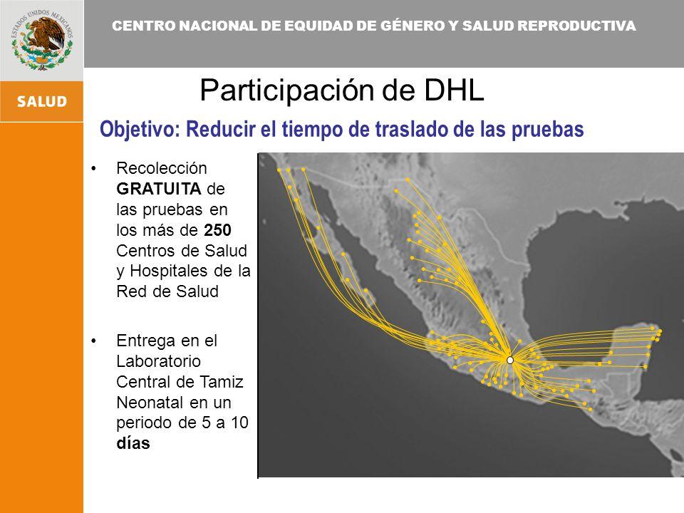 CENTRO NACIONAL DE EQUIDAD DE GÉNERO Y SALUD REPRODUCTIVA Participación de DHL Recolección GRATUITA de las pruebas en los más de 250 Centros de Salud