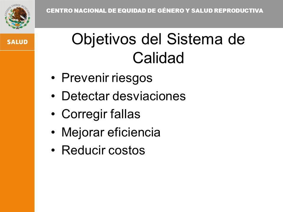 CENTRO NACIONAL DE EQUIDAD DE GÉNERO Y SALUD REPRODUCTIVA Objetivos del Sistema de Calidad Prevenir riesgos Detectar desviaciones Corregir fallas Mejorar eficiencia Reducir costos