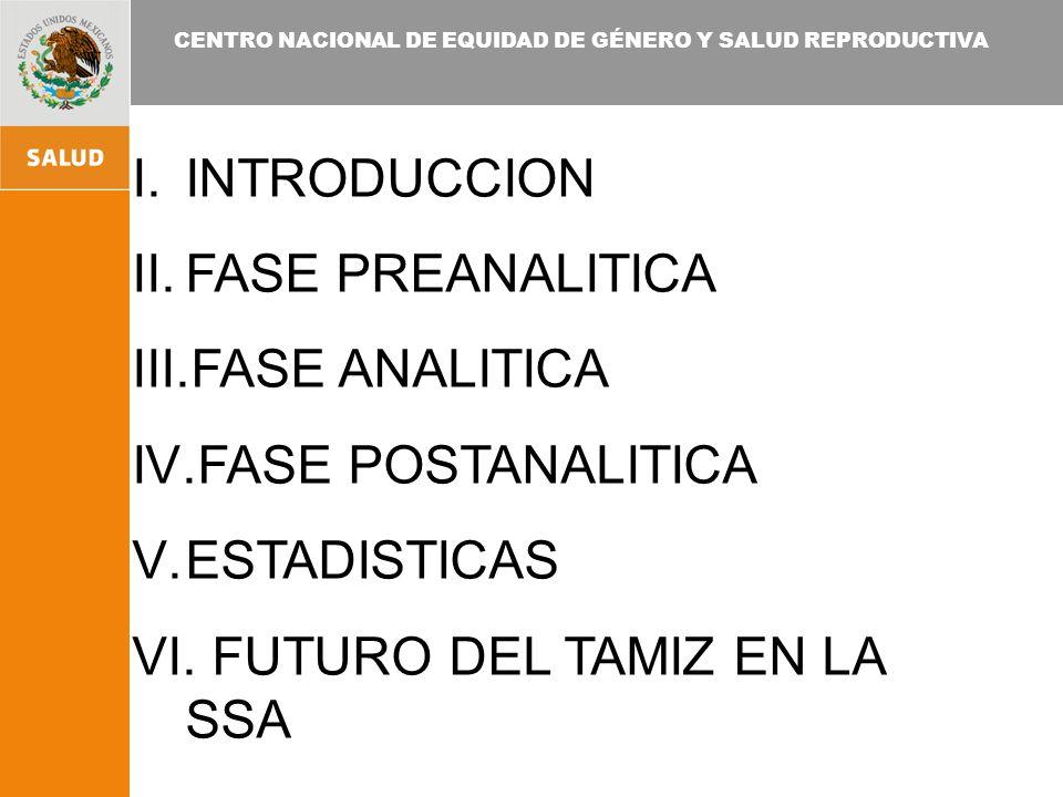 CENTRO NACIONAL DE EQUIDAD DE GÉNERO Y SALUD REPRODUCTIVA I.INTRODUCCION II.FASE PREANALITICA III.FASE ANALITICA IV.FASE POSTANALITICA V.ESTADISTICAS