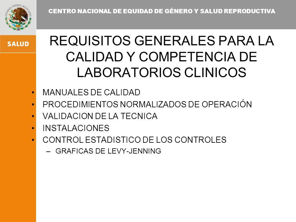 CENTRO NACIONAL DE EQUIDAD DE GÉNERO Y SALUD REPRODUCTIVA REQUISITOS GENERALES PARA LA CALIDAD Y COMPETENCIA DE LABORATORIOS CLINICOS MANUALES DE CALIDAD PROCEDIMIENTOS NORMALIZADOS DE OPERACIÓN VALIDACION DE LA TECNICA INSTALACIONES CONTROL ESTADISTICO DE LOS CONTROLES –GRAFICAS DE LEVY-JENNING