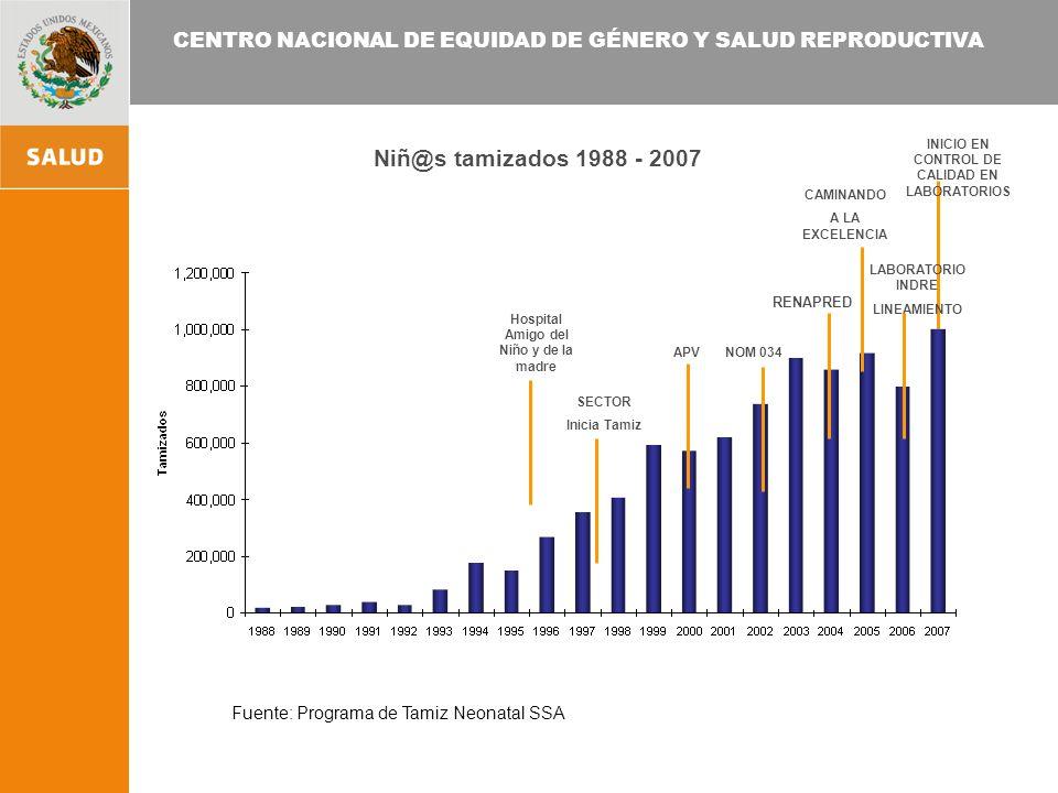 CENTRO NACIONAL DE EQUIDAD DE GÉNERO Y SALUD REPRODUCTIVA Niñ@s tamizados 1988 - 2007 Fuente: Programa de Tamiz Neonatal SSA Hospital Amigo del Niño y