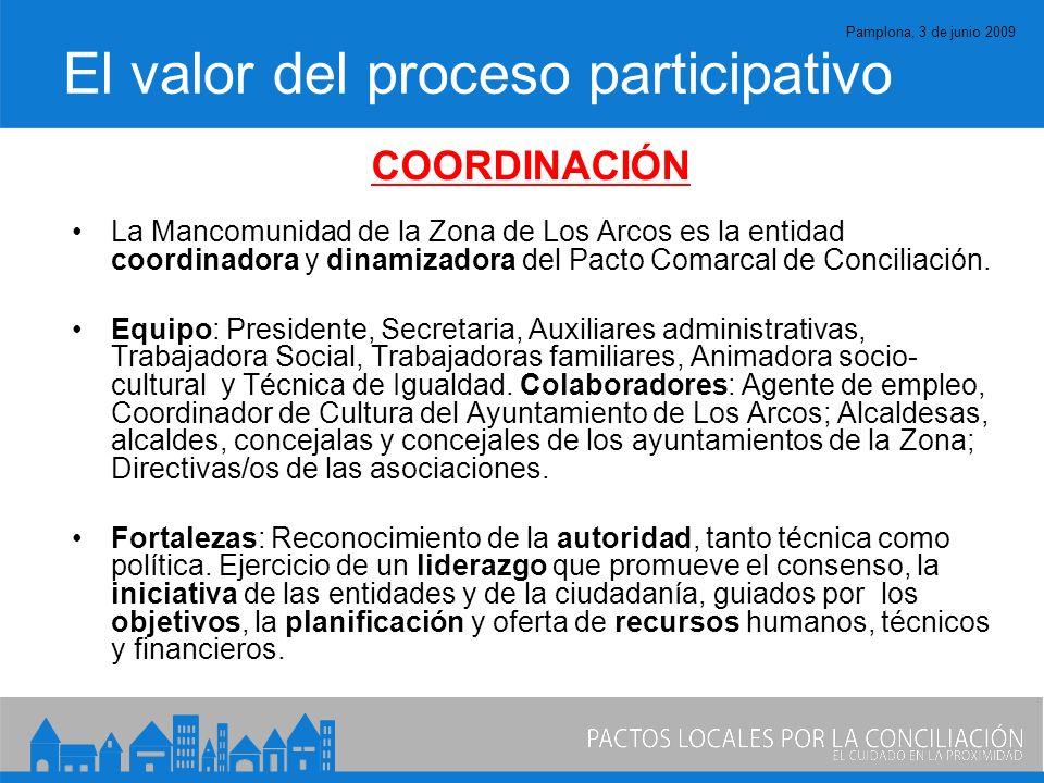 Pamplona, 3 de junio 2009 El valor del proceso participativo COORDINACIÓN La Mancomunidad de la Zona de Los Arcos es la entidad coordinadora y dinamizadora del Pacto Comarcal de Conciliación.