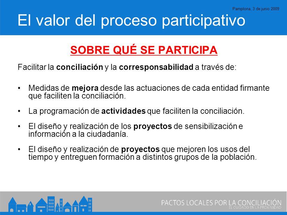 Pamplona, 3 de junio 2009 El valor del proceso participativo SOBRE QUÉ SE PARTICIPA Facilitar la conciliación y la corresponsabilidad a través de: Medidas de mejora desde las actuaciones de cada entidad firmante que faciliten la conciliación.