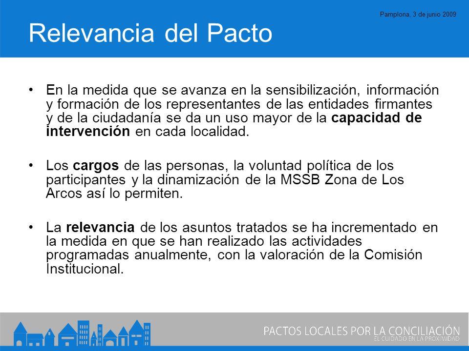 Pamplona, 3 de junio 2009 Relevancia del Pacto En la medida que se avanza en la sensibilización, información y formación de los representantes de las entidades firmantes y de la ciudadanía se da un uso mayor de la capacidad de intervención en cada localidad.