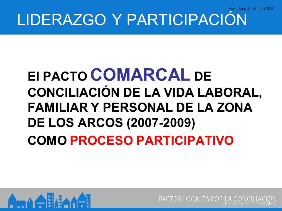 Pamplona, 3 de junio 2009 LIDERAZGO Y PARTICIPACIÓN El PACTO COMARCAL DE CONCILIACIÓN DE LA VIDA LABORAL, FAMILIAR Y PERSONAL DE LA ZONA DE LOS ARCOS (2007-2009) COMO PROCESO PARTICIPATIVO