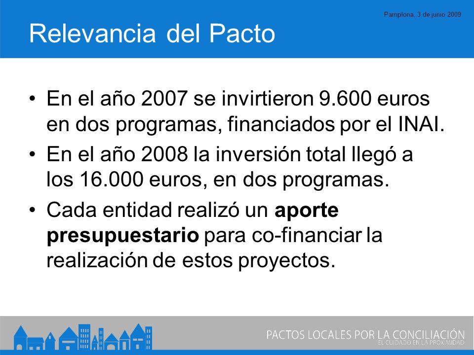 Pamplona, 3 de junio 2009 Relevancia del Pacto En el año 2007 se invirtieron 9.600 euros en dos programas, financiados por el INAI.