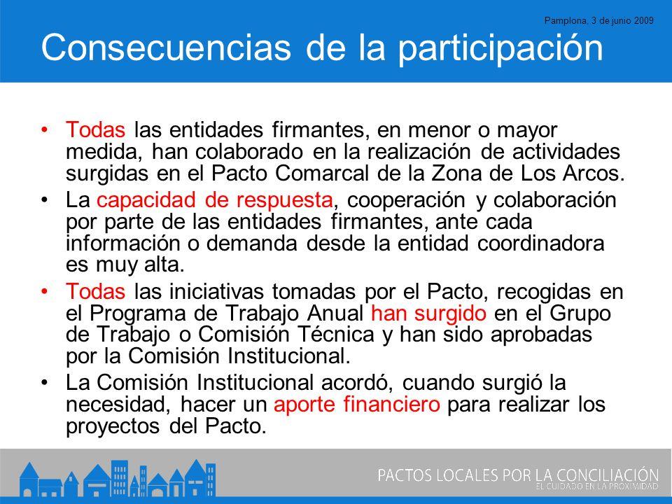 Pamplona, 3 de junio 2009 Consecuencias de la participación Todas las entidades firmantes, en menor o mayor medida, han colaborado en la realización de actividades surgidas en el Pacto Comarcal de la Zona de Los Arcos.