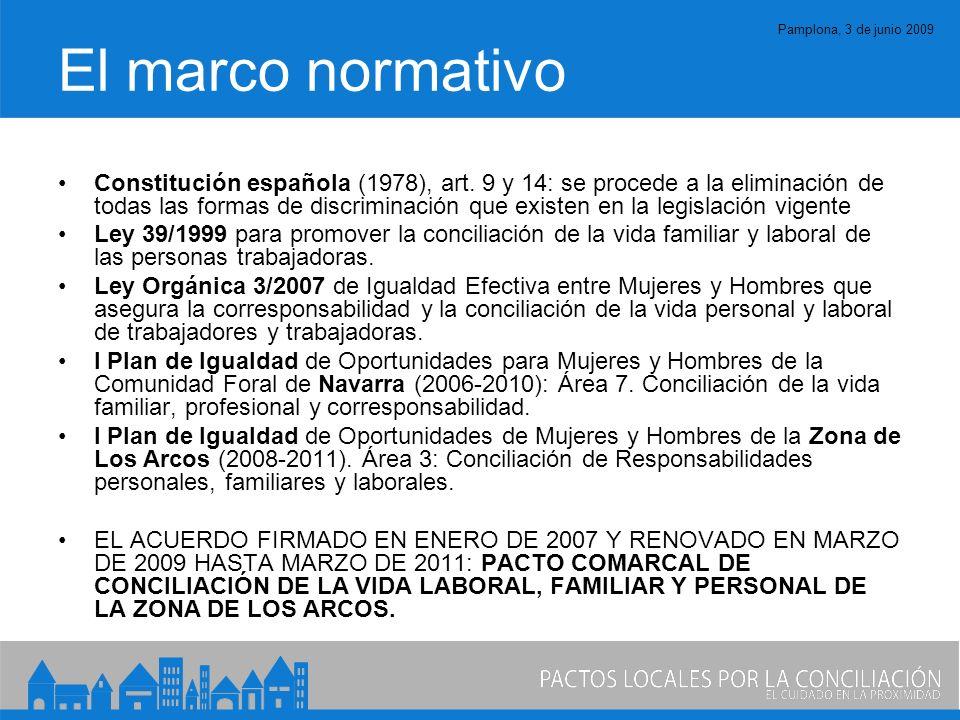 Pamplona, 3 de junio 2009 El marco normativo Constitución española (1978), art.