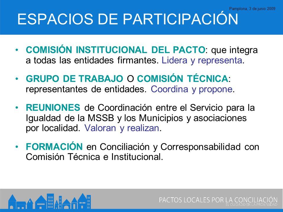 Pamplona, 3 de junio 2009 ESPACIOS DE PARTICIPACIÓN COMISIÓN INSTITUCIONAL DEL PACTO: que integra a todas las entidades firmantes.