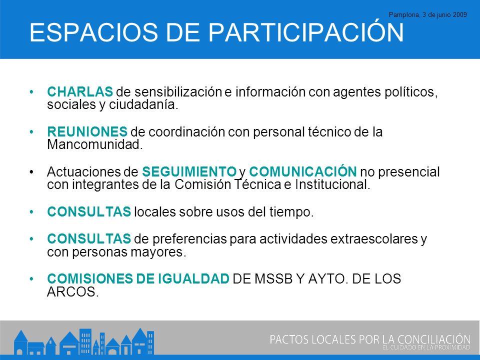 Pamplona, 3 de junio 2009 ESPACIOS DE PARTICIPACIÓN CHARLAS de sensibilización e información con agentes políticos, sociales y ciudadanía.