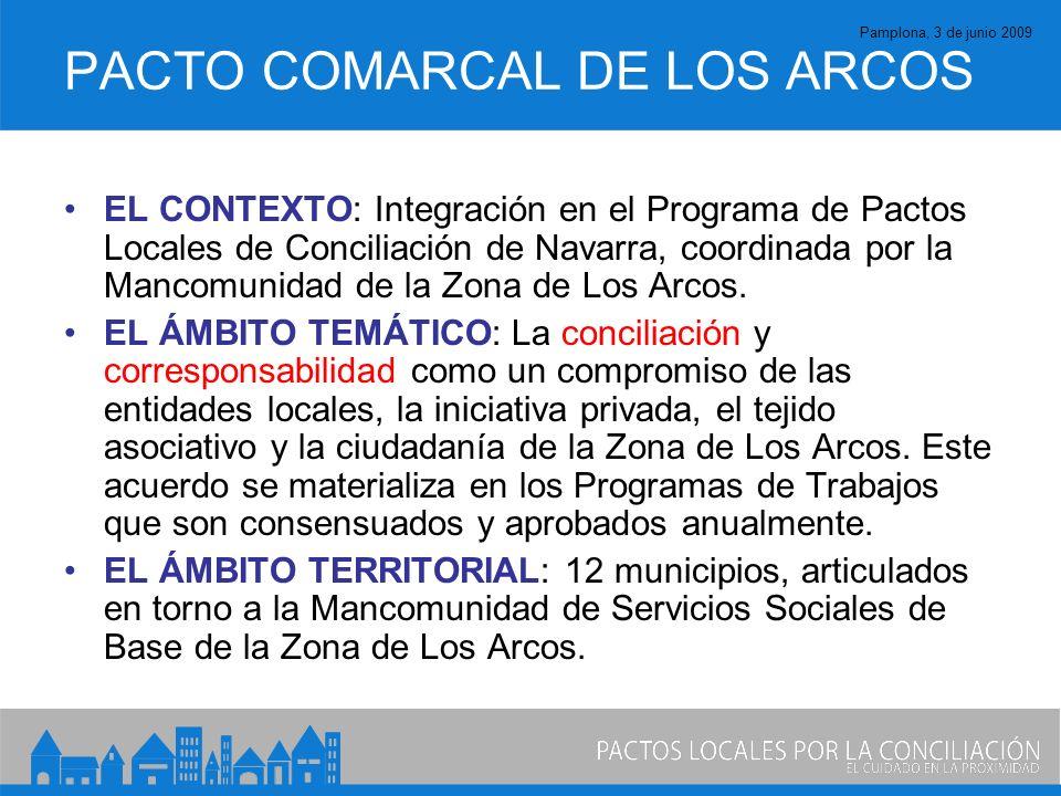 Pamplona, 3 de junio 2009 PACTO COMARCAL DE LOS ARCOS EL CONTEXTO: Integración en el Programa de Pactos Locales de Conciliación de Navarra, coordinada por la Mancomunidad de la Zona de Los Arcos.