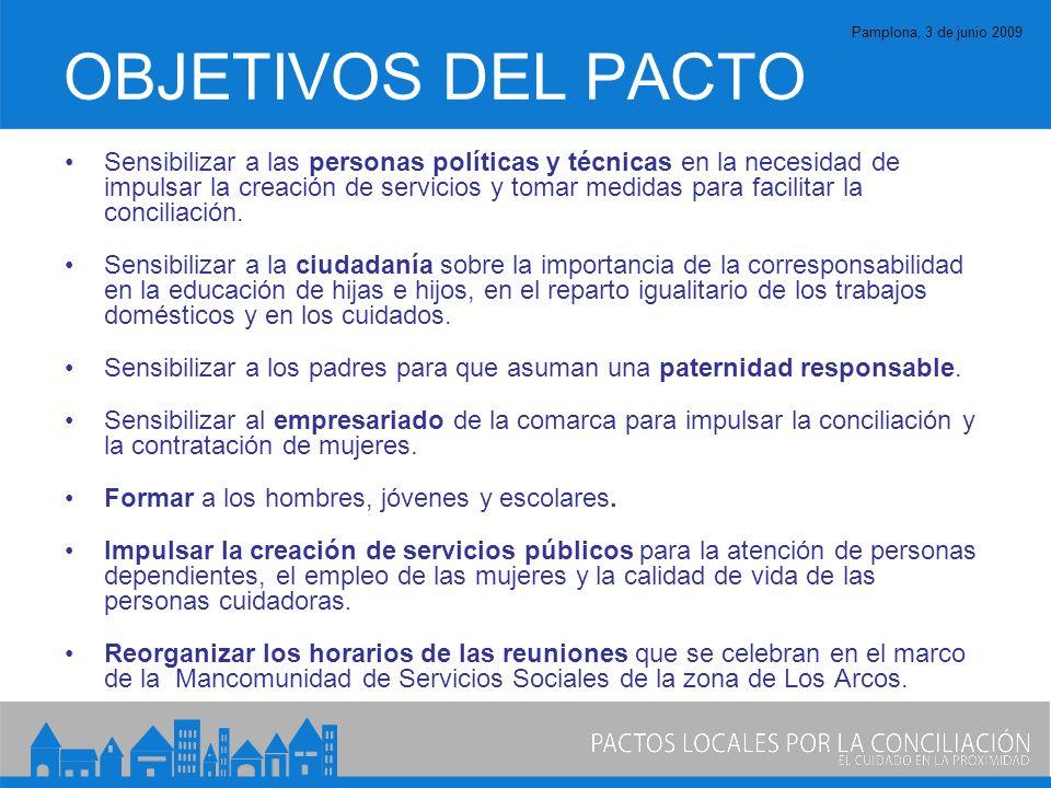 Pamplona, 3 de junio 2009 OBJETIVOS DEL PACTO Sensibilizar a las personas políticas y técnicas en la necesidad de impulsar la creación de servicios y tomar medidas para facilitar la conciliación.