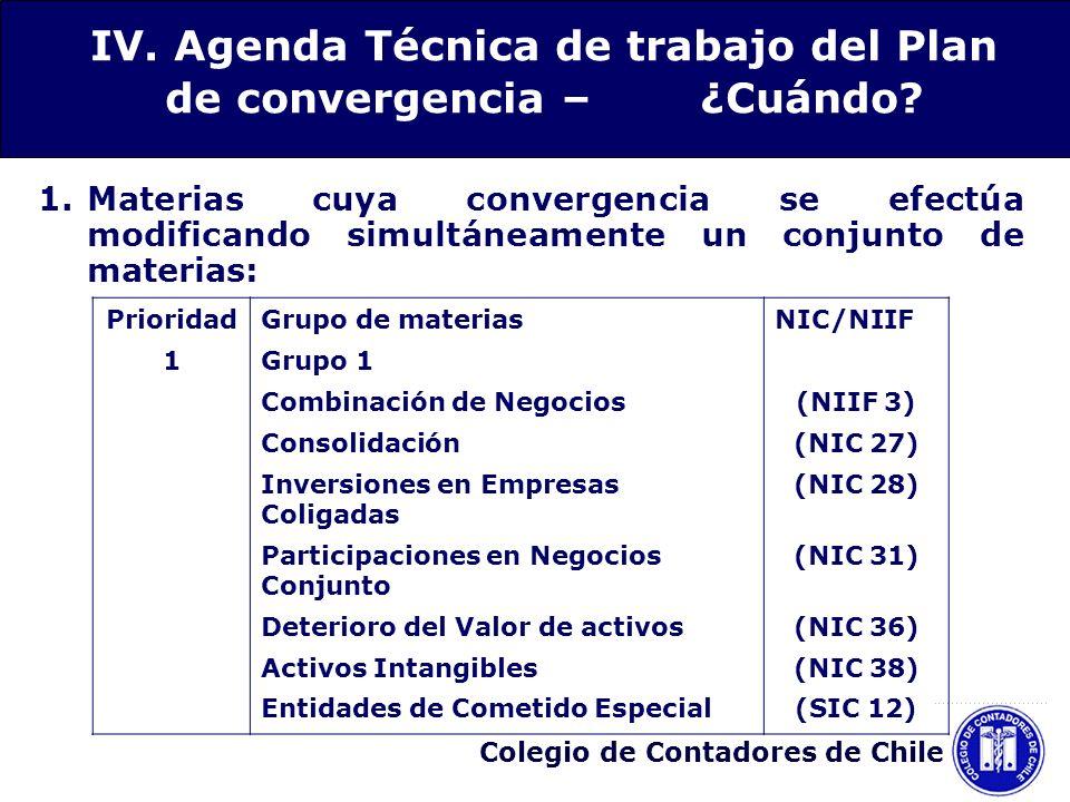 Colegio de Contadores de Chile 1.Materias cuya convergencia se efectúa modificando simultáneamente un conjunto de materias: PrioridadGrupo de materias