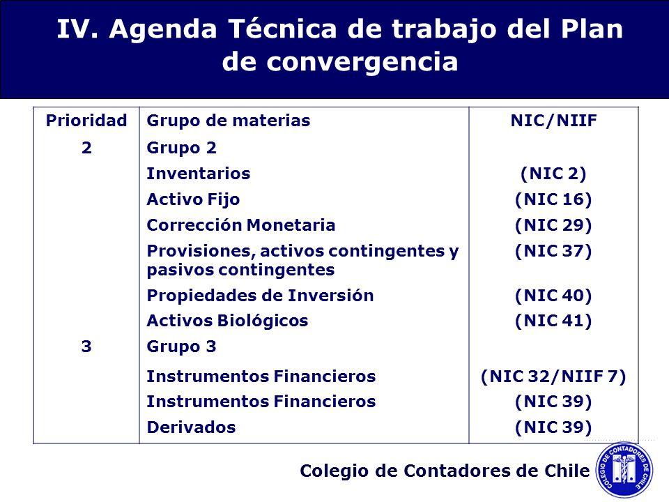 Colegio de Contadores de Chile IV. Agenda Técnica de trabajo del plan de convergencia PrioridadGrupo de materiasNIC/NIIF 2Grupo 2 Inventarios(NIC 2) A