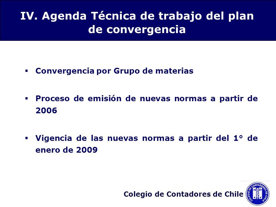 Colegio de Contadores de Chile Convergencia por Grupo de materias Proceso de emisión de nuevas normas a partir de 2006 Vigencia de las nuevas normas a