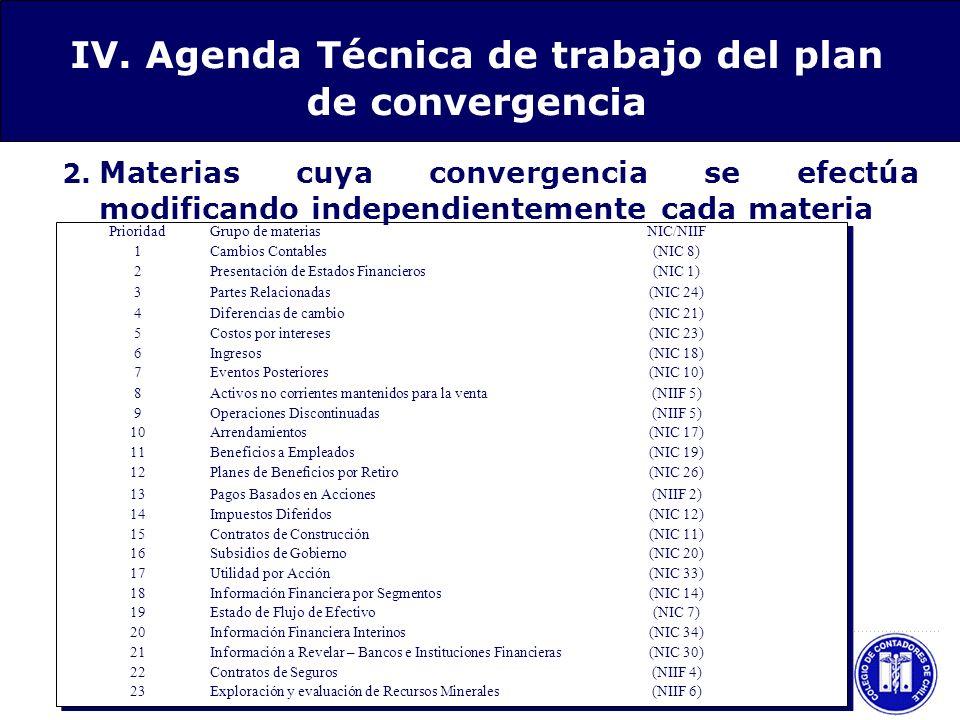Colegio de Contadores de Chile 2. Materias cuya convergencia se efectúa modificando independientemente cada materia PrioridadGrupo de materiasNIC/NIIF