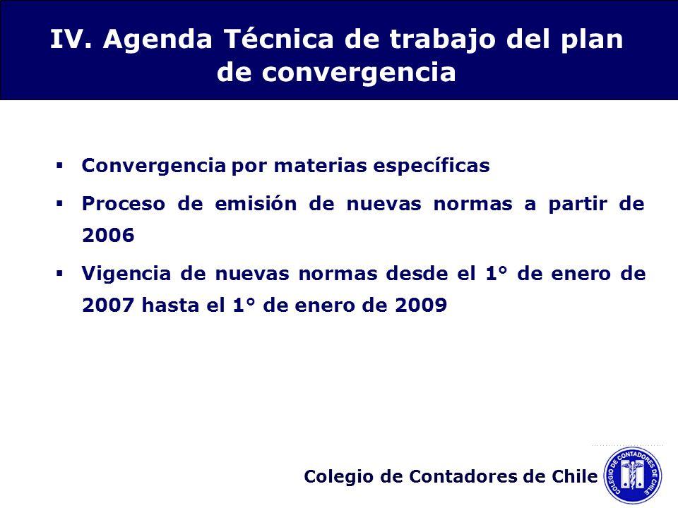 Colegio de Contadores de Chile Convergencia por materias específicas Proceso de emisión de nuevas normas a partir de 2006 Vigencia de nuevas normas de