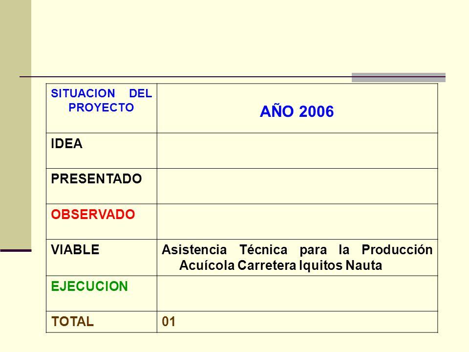 SITUACION DEL PROYECTO AÑO 2006 IDEA PRESENTADO OBSERVADO VIABLEAsistencia Técnica para la Producción Acuícola Carretera Iquitos Nauta EJECUCION TOTAL01