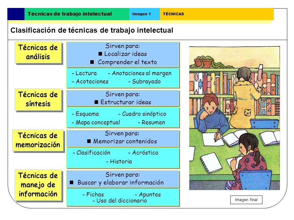 2) CÓMO PLANIFICAR EL ESTUDIO Planificación del orden de las materias.Planificación del orden de las materias. Distinguir entre materias difíciles, de