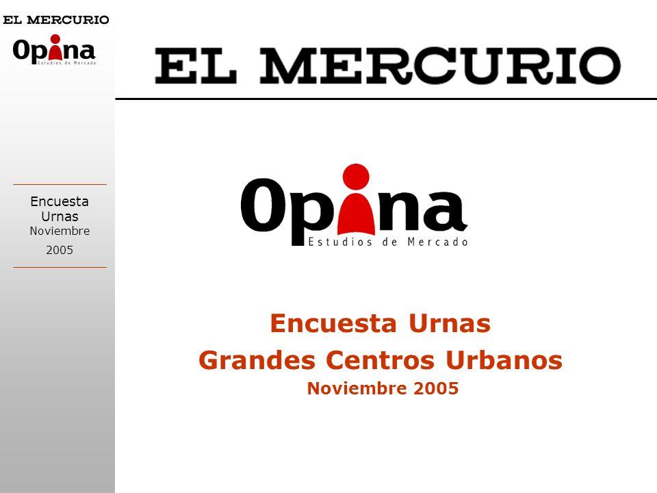 Encuesta Urnas Noviembre 2005 Encuesta Urnas Grandes Centros Urbanos Noviembre 2005